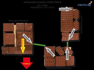 easybox platin-paket aufbauplan